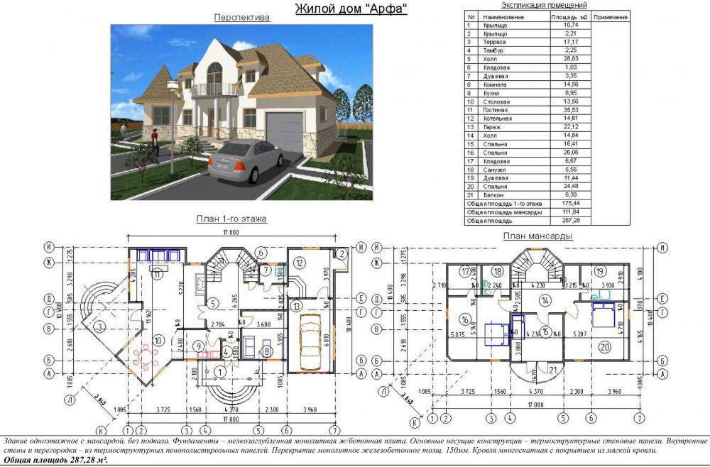 Схем строительства дома